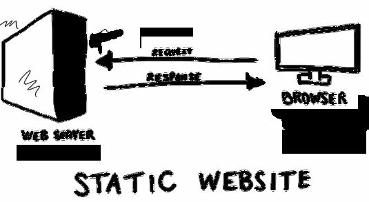 static_site_0